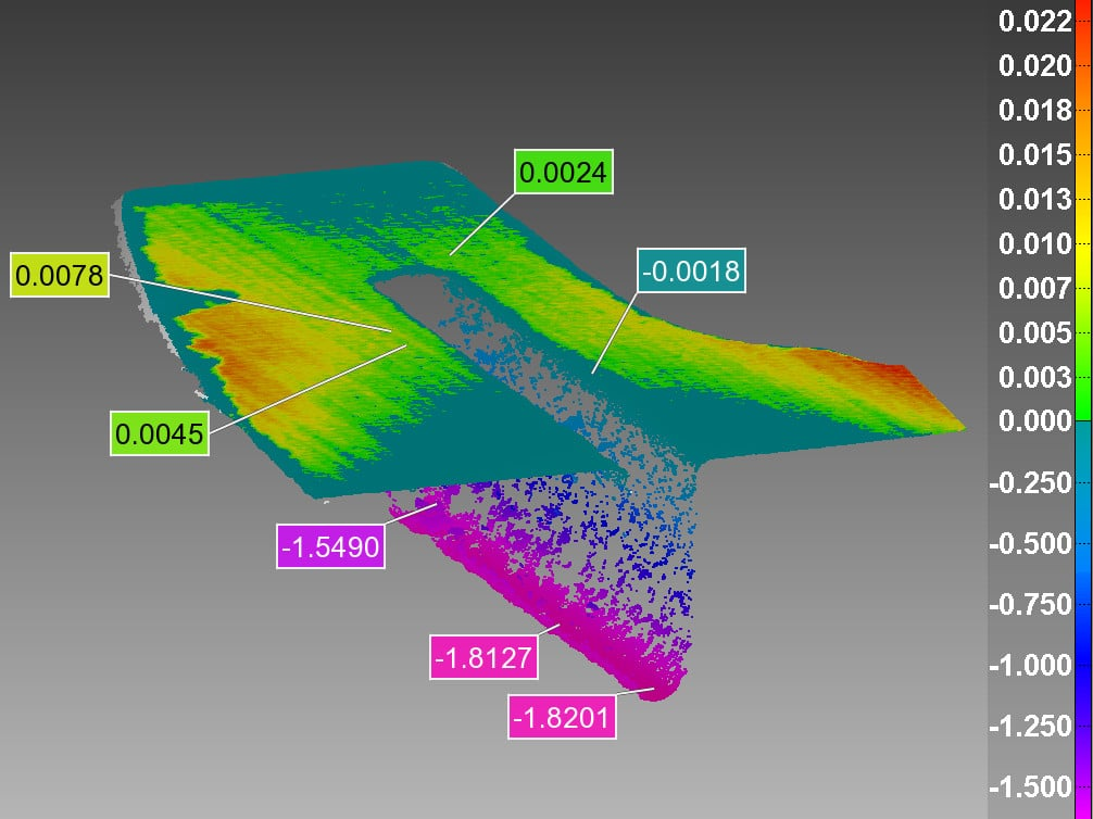 EDM 3D metrology
