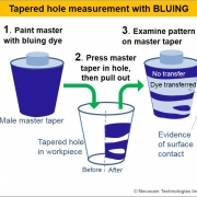 Tapered hole measurement with bluing gauges